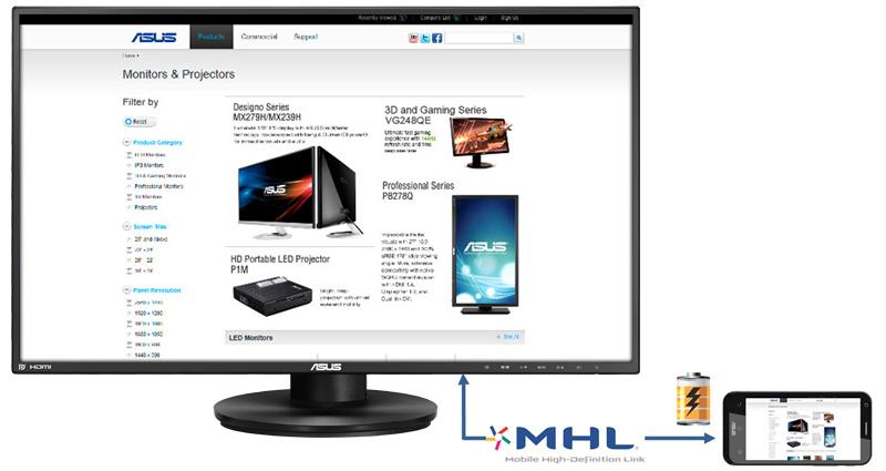 MHL (Mobile High-Definition Link) für die Datenübertragung von mobilen Geräten zu Bildschirmen