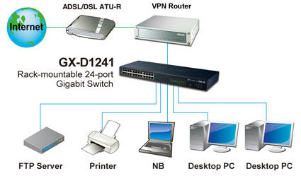 24 Port Gigabit Switch with Loop Detection Function