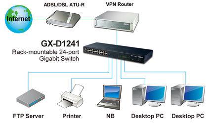 asus gx d1241 v4 24 port gigabit switch