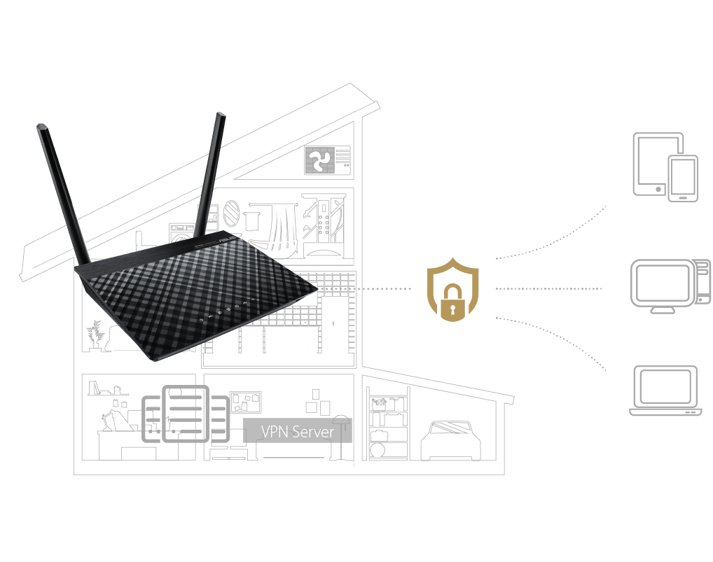 ASUS DSL-N16P surves as a VPN server and a VPN client according to your need.