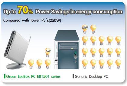 ASUS EEEBOX EB1501P NEC USB 3.0 DRIVER (2019)