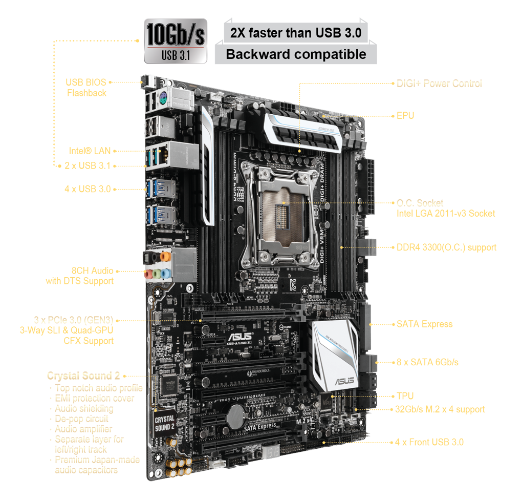 X99 A Usb 31 Motherboards Asus Usa Internal Motherboard Plug Wiring Diagram Flagship Performance