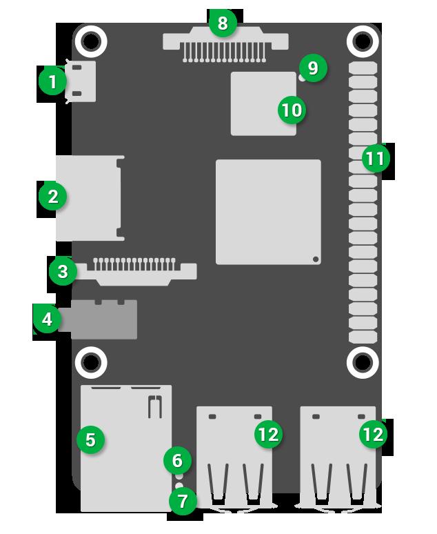 tinker board シングルボードコンピュータ asus 日本