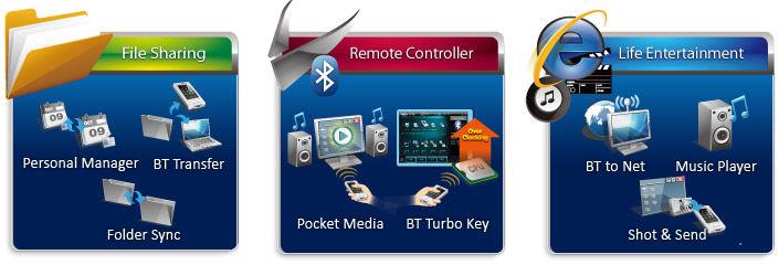 ASUS P8P67 REV 3.0 Atheros Bluetooth Driver for Mac Download