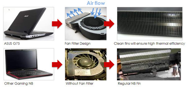 Keep your act clean with detachable filters