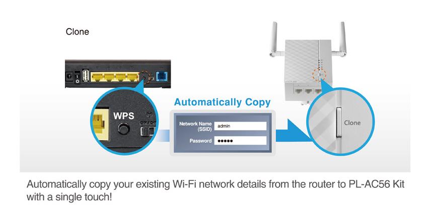 PL-AC56 - WLAN-Einrichtung per Knopfdruck