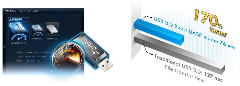 Description: http://www.asus.com/websites/global/products/UjihzQKhBmQmiVsY/USB_3.jpg