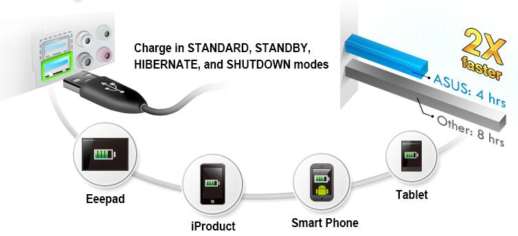 ASUS VivoBook X540LJ USB Charger Plus Driver Download (2019)