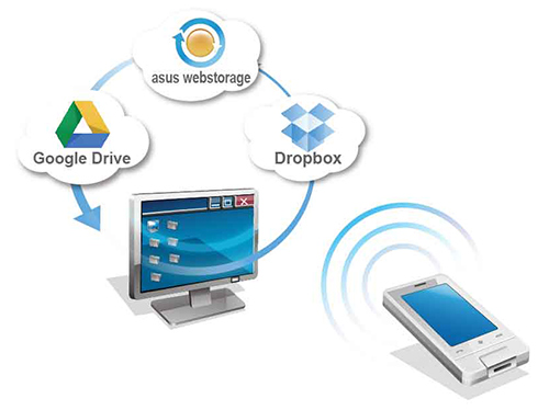 Description: http://www.asus.com/websites/global/products/UjihzQKhBmQmiVsY/cloud_go.jpg