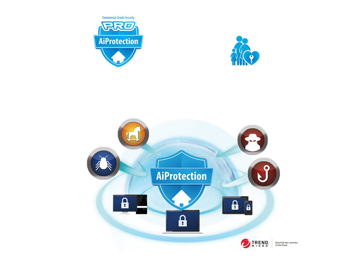 AiProtection powered by Trend Micro™ gives you enterprise-level security in the home