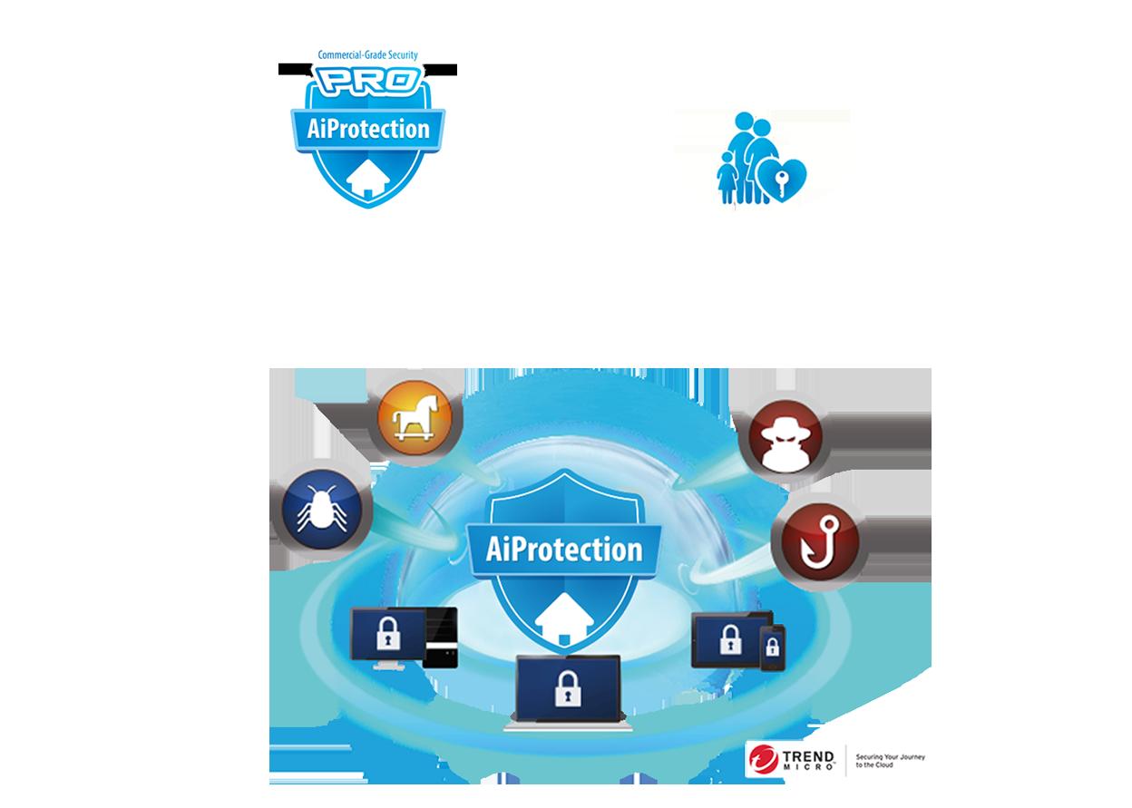 AiProtection, aangedreven door Trend Micro™, biedt u thuis beveiliging op bedrijfsniveau