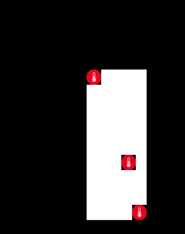 Temperatursensoren an verschiedenen Positionen