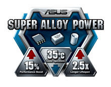 Технологія Super Alloy Power