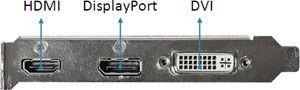 IO Ports