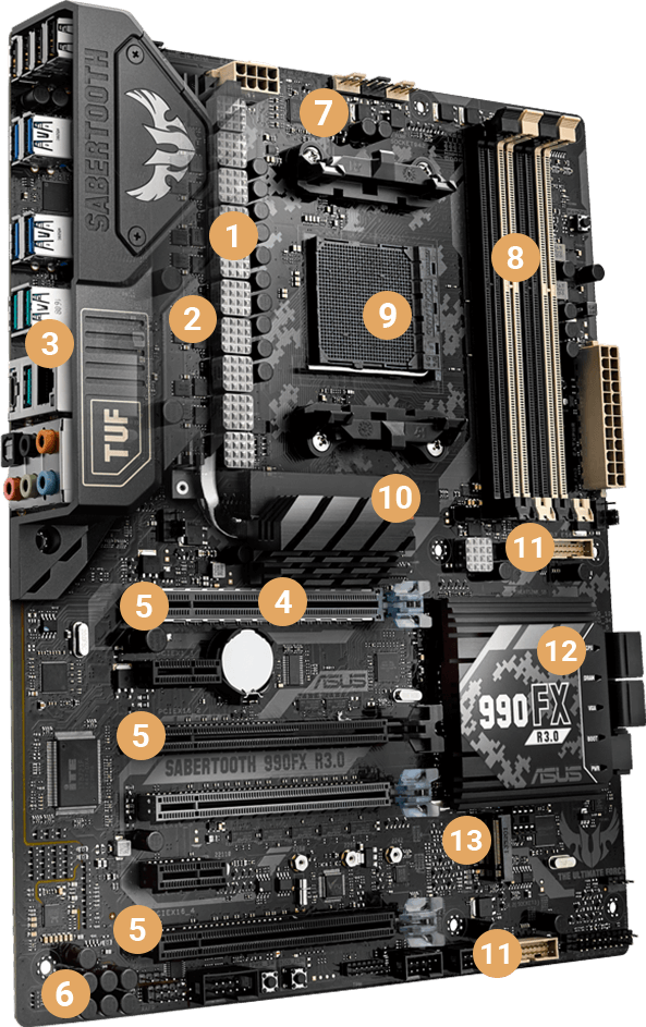 Driver for ASUS Sabertooth 990FX R2.0 AMD Chipset