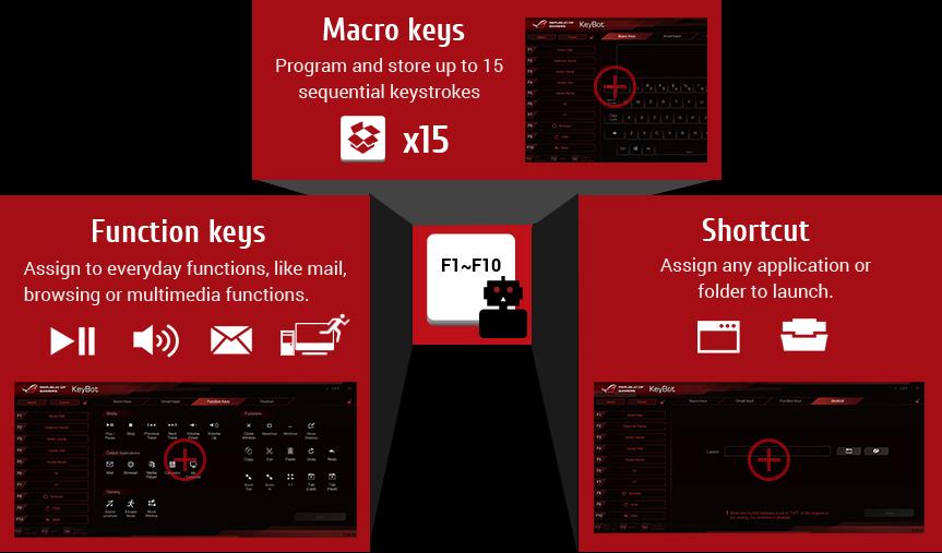 Drivers ASUS RAMPAGE V EXTREME/U3.1 KeyBot
