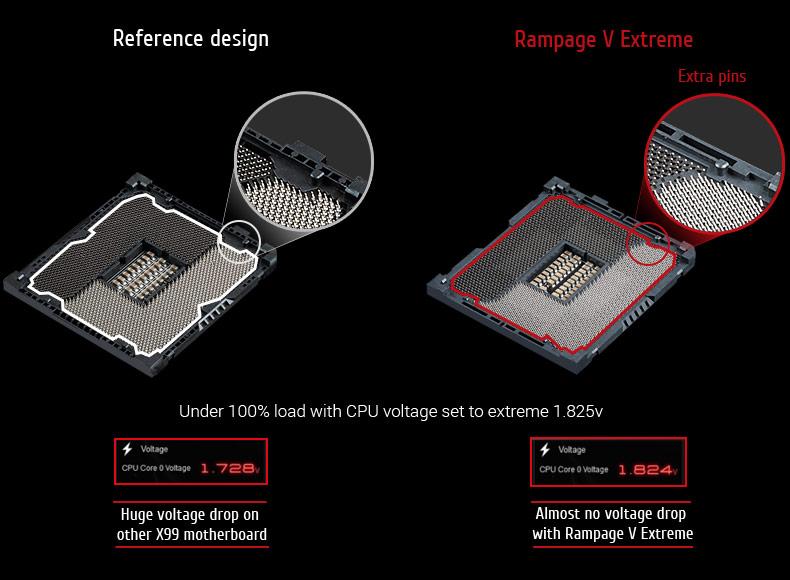 RAMPAGE V EXTREME/U3 1 | Motherboards | ASUS