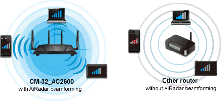 3b5a9fb718d CM-32_AC2600 has four Wi-Fi transmits and receives, which improves its  transmission range and sensitivity. Sophisticatedly fine-tuned power plus  AiRadar ...