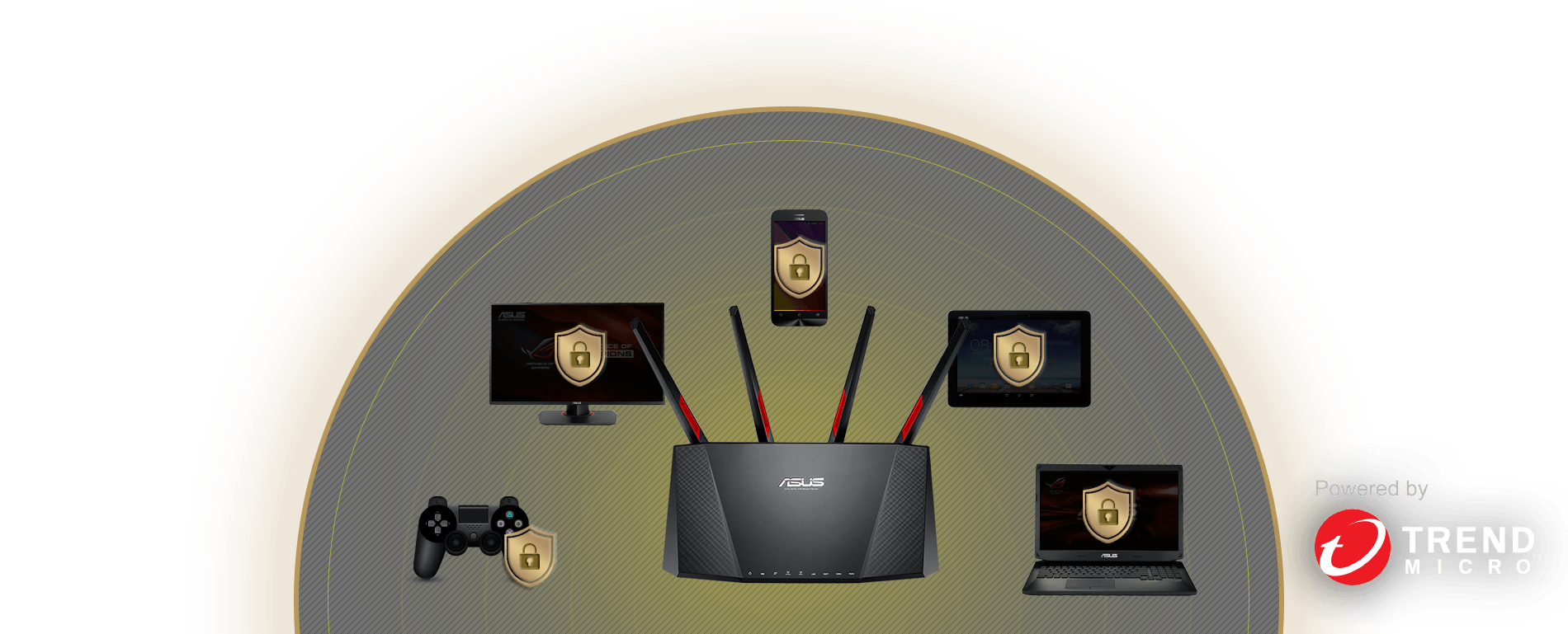 ASUS DSL-AC68VG with AiProtection powered by Trend Micro protects all connected devices.