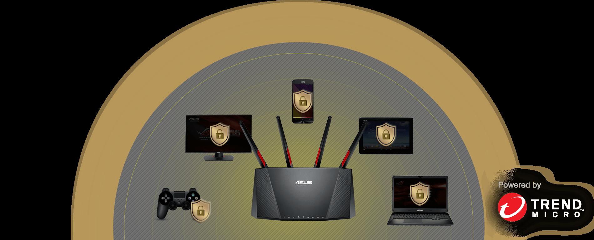 Der ASUS DSL-AC68VG mit AiProtection powered by Trend Micro schützt alle angeschlossenen Geräte.