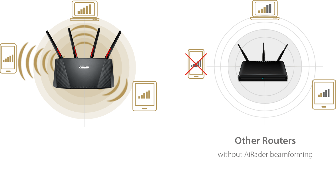 ASUS DSL-AC68VG features AiRadar Beamforming, which gives extensive coverage and ensures stablility of internet connection.