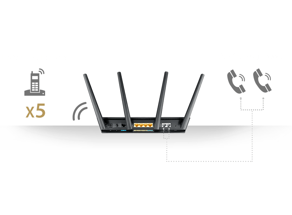 Der ASUS DSL-AC68VG verfügt über ein VoIP-Internet-Telefonie-System für bis zu 5 gleichzeitig angeschlossene DECT-Telefone und bis zu 5 gleichzeitige Sprachanrufe.