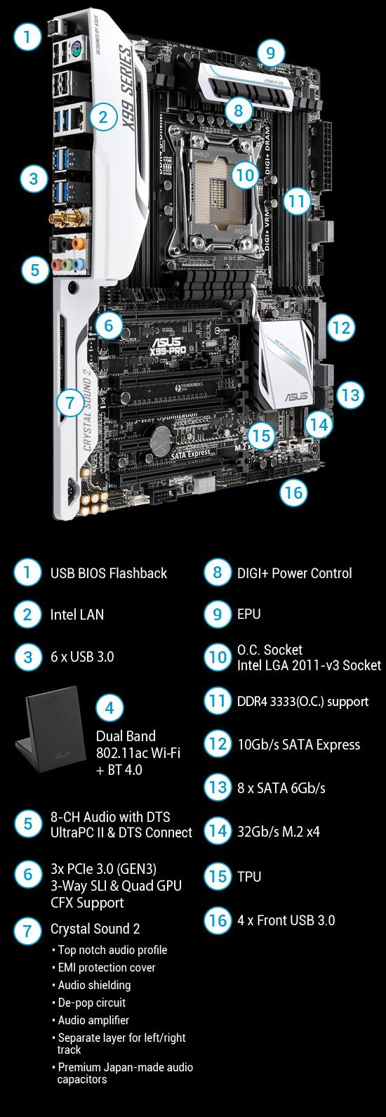 BIOS Chip ASUS X99-PRO//USB 3.1