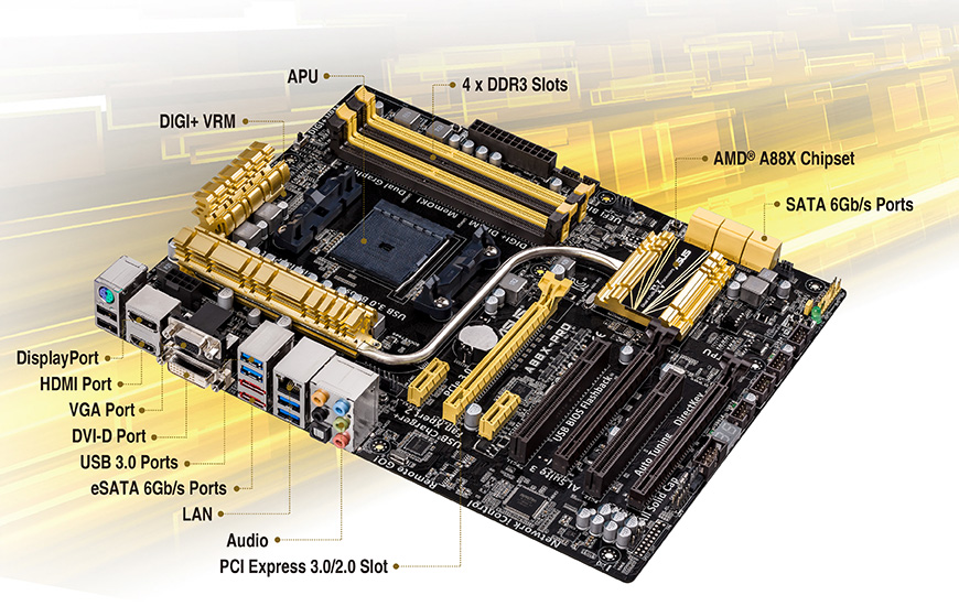ASUS A88XM-PLUS AMD Chipset Windows Vista 32-BIT