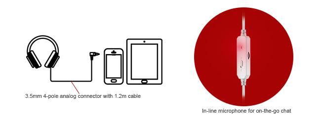 Ideálne na hranie hier aj pre mobilné zariadenia