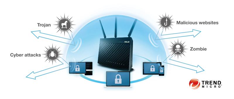 AiProtection, incorporant le système de sécurité de pointe en trois étapes de Trend Micro™, déploie chez vous un système de sécurité digne des entreprises.