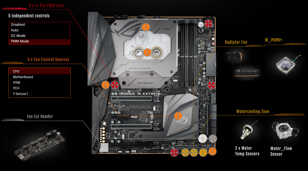 Rog Maximus Ix Extreme Motherboards Asus Global Pc Fan Speed Controller 8211 For A Low Noise Xpert 4 Makes Sure Every Achieves The Best Balance Of Cooling Performance And So You Enjoy All Demand With None