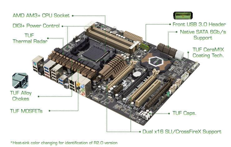 ASUS Sabertooth 990FX R2.0 AMD Chipset Driver Download