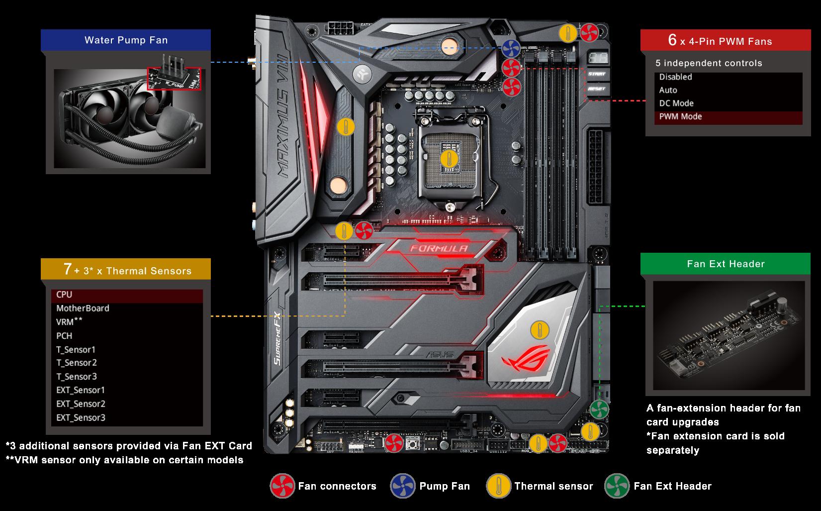 Asus Maximus V Formula ROG Theme Drivers for Windows Download
