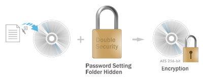 Disc Encryption II – шифрування диска