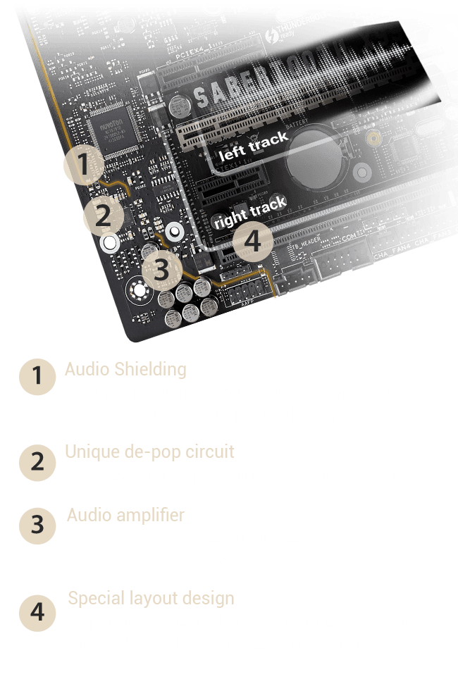 Amd Amplified Muscle Definition: SABERTOOTH X99