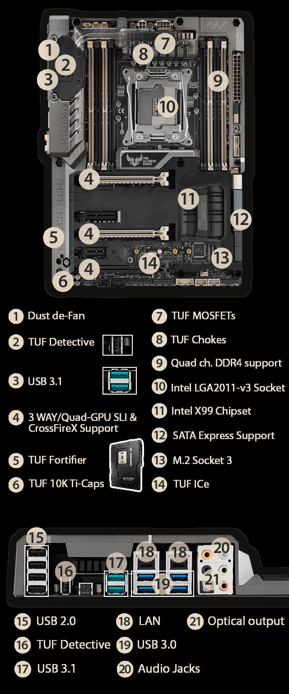 ASUS SABERTOOTH X99 Intel LAN Treiber