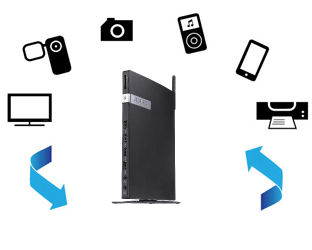 Rich I/O ports – Ease of Use