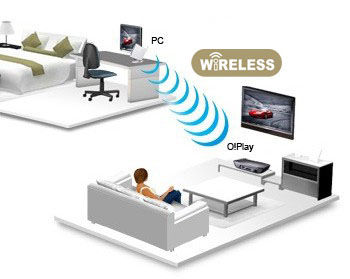 Wireless N and Gigabit Ethernet for the fatest and smoothest HD streaming