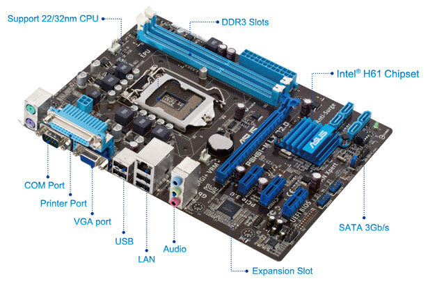 P8H61-M LX R2 0 | Motherboards | ASUS Global