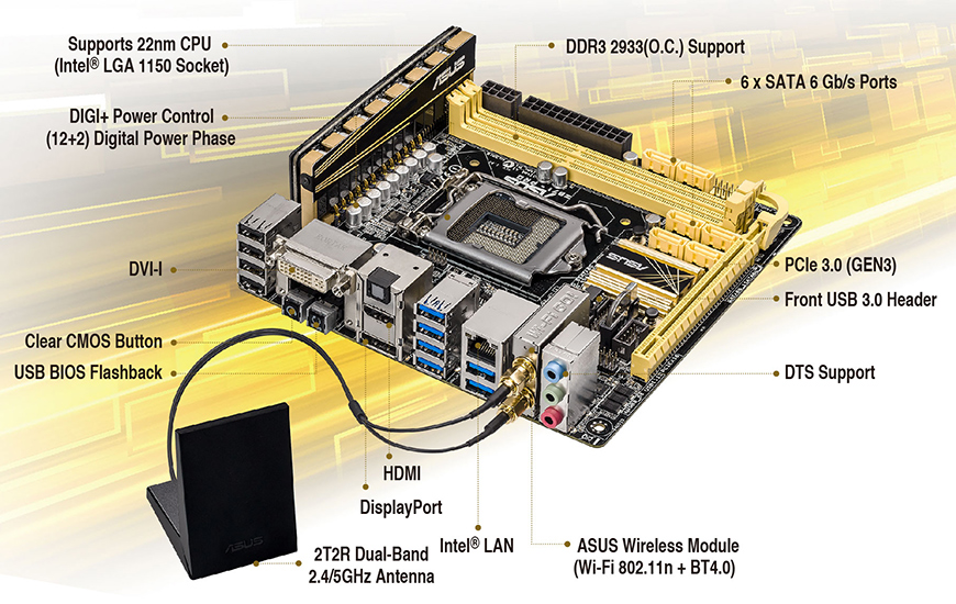 ASUS Z87I-PRO Intel LAN Drivers for Mac