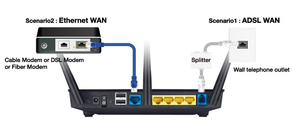 Why my TP-Link router can not get WAN parameters from my modem?