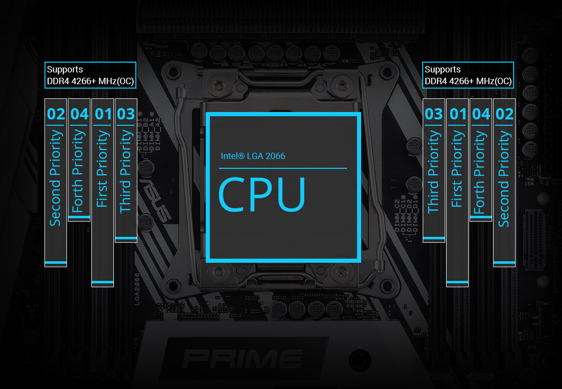 PRIME X299-DELUXE II | Motherboards | ASUS USA