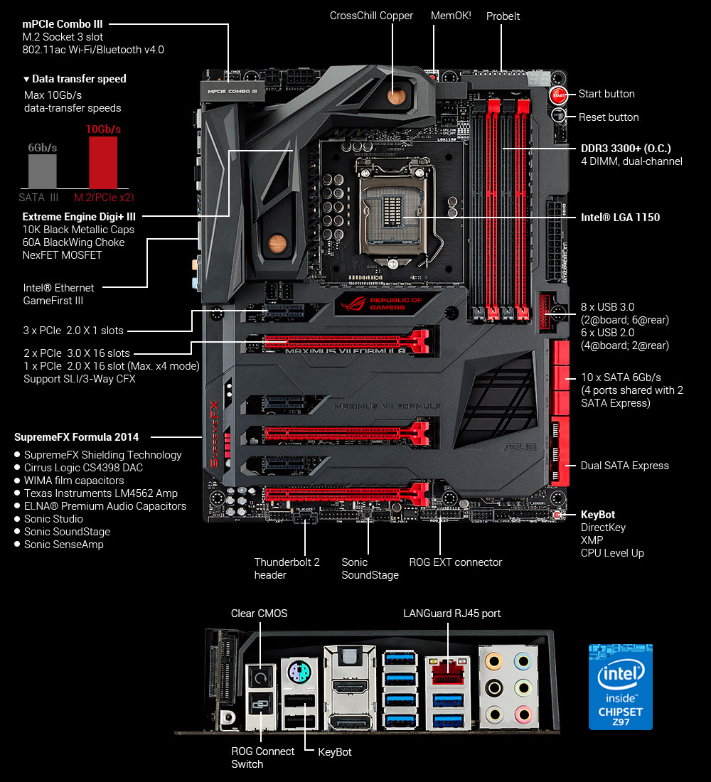 000005859 moreover Index3 together with Index2 additionally Index furthermore SABERTOOTH Z77. on intel motherboard diagram