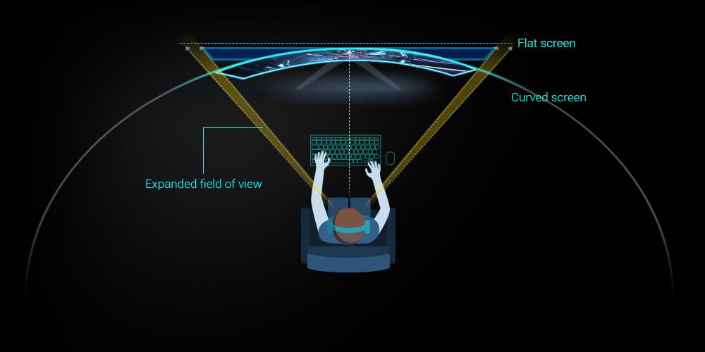 Rog Swift Pg27vq Monitors Asus Global
