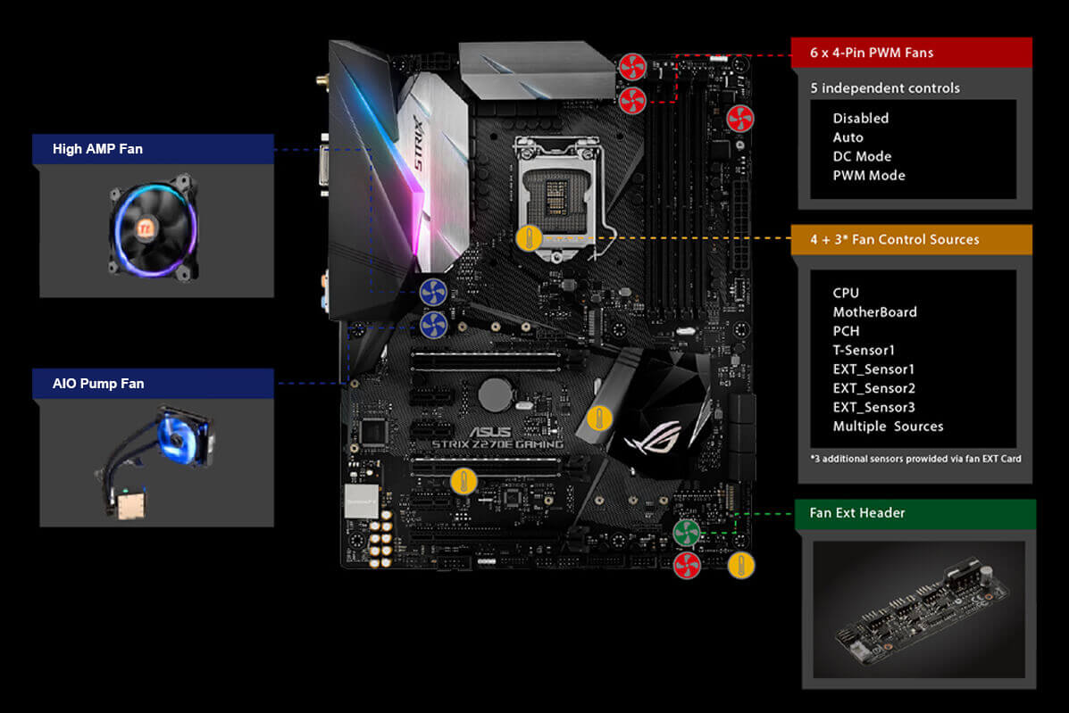 Rog Strix Z270e Gaming Motherboards Asus Usa