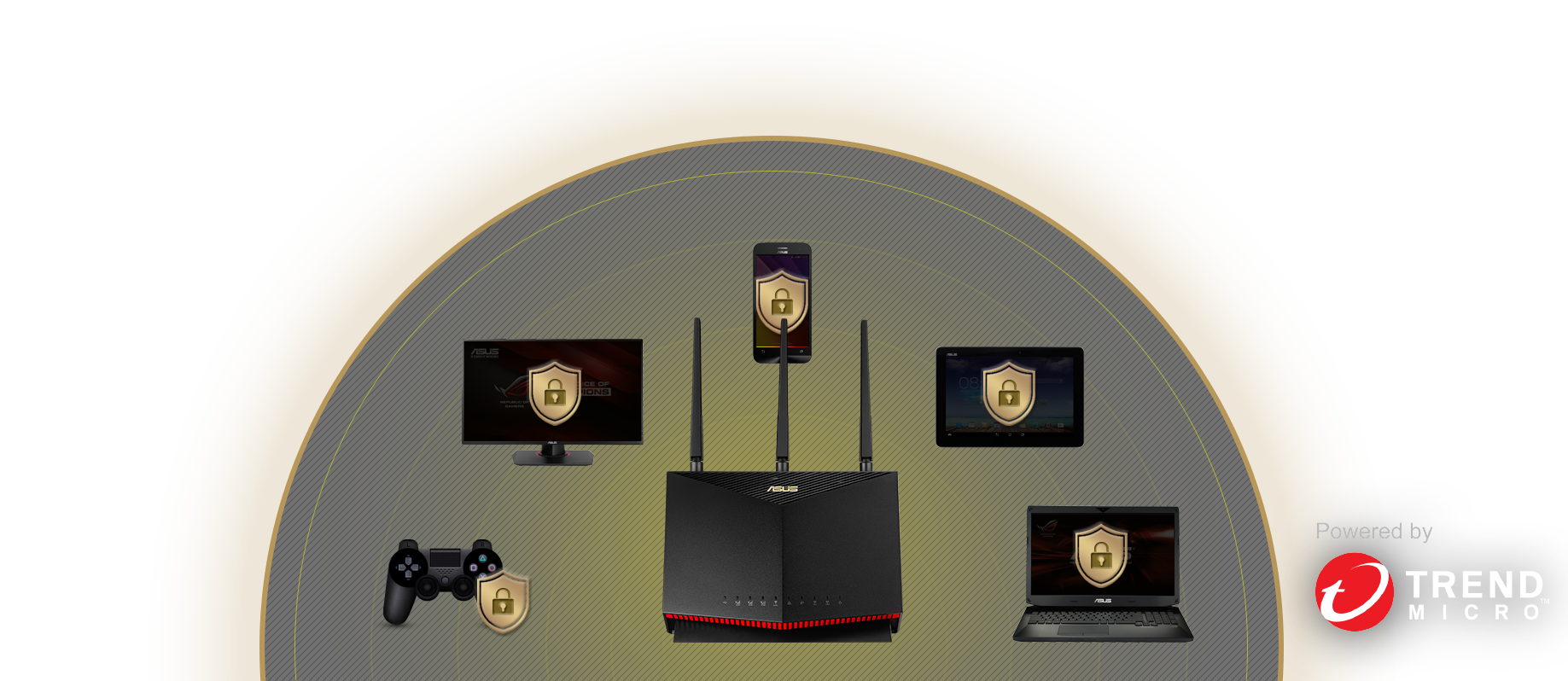 ASUS 4G-AC86U router features AiProtection providing internet security for all connected devices