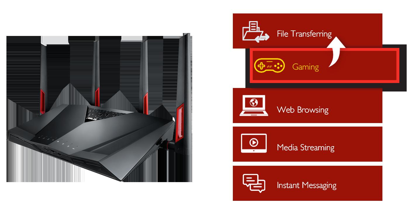 Boostez la bande passante dédiée à vos jeux avec Adaptive QoS (Quality of Service ou Qualité de service en français), en priorisant les paquets de vos jeux et de vos activités.