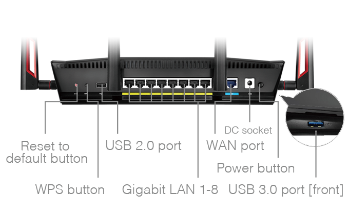 8 ports Gigabit LAN – 2x plus que ce que la plupart des routeurs offrent – le RT-AC88U est LE hub de votre maison connectée