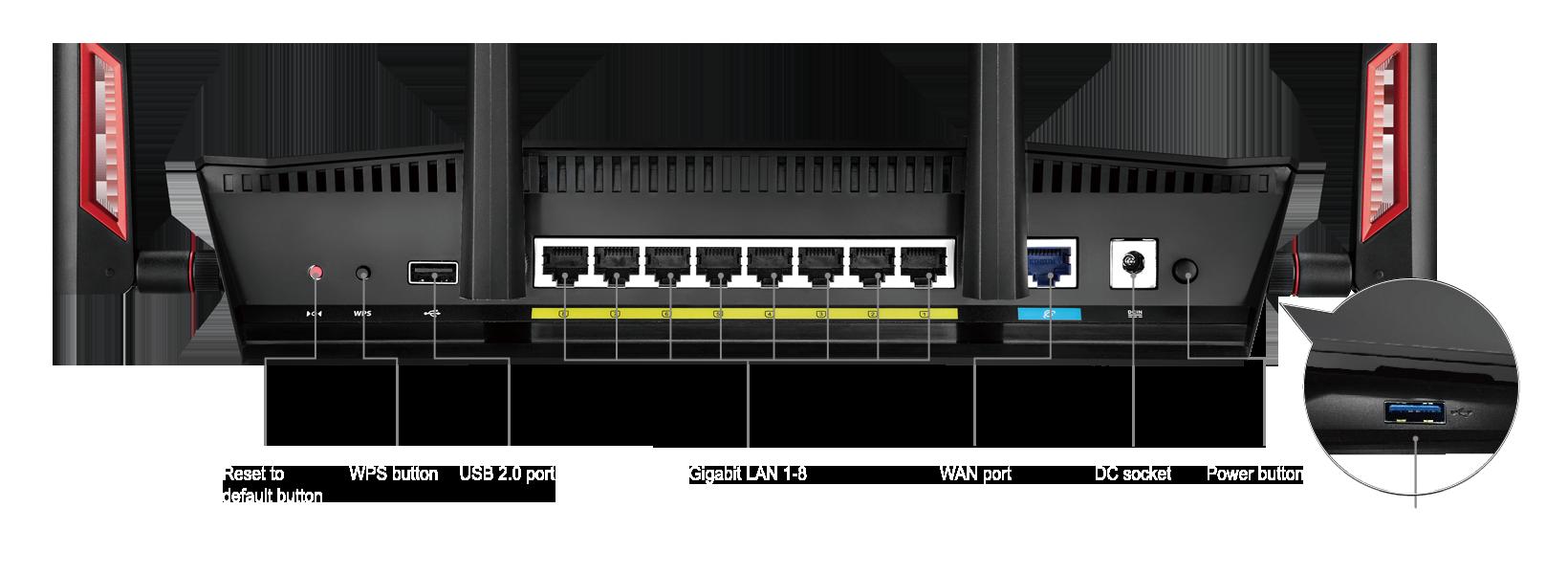 Rt Ac88u Networking Asus Usa