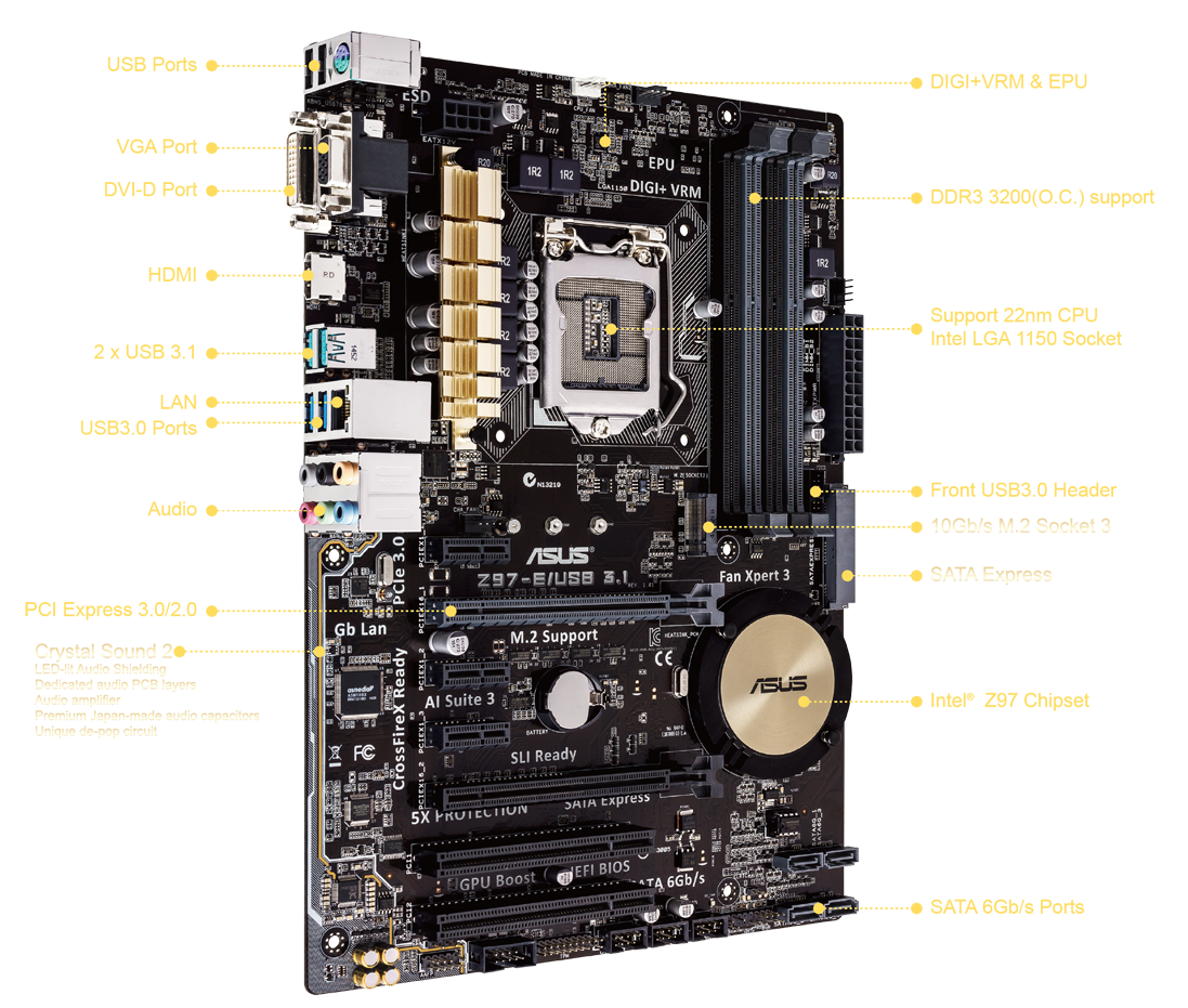 Z97 E Usb31 Motherboards Asus Usa Sata Drive To Usb Wiring Diagram Proven Quality Enduring Trust